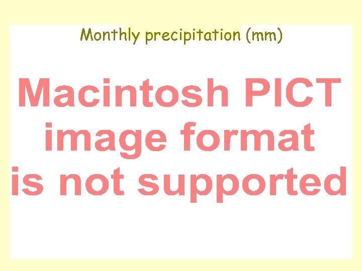 Monthly precipitation (mm)