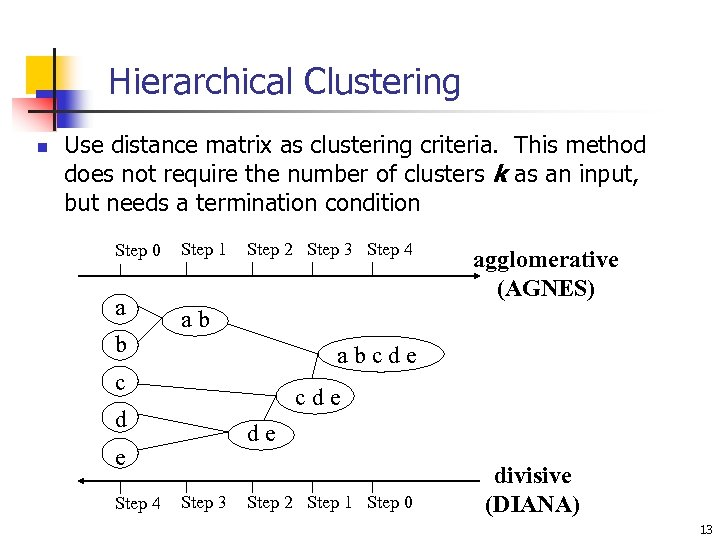 Hierarchical Clustering n Use distance matrix as clustering criteria. This method does not require