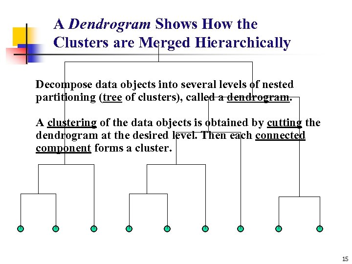 A Dendrogram Shows How the Clusters are Merged Hierarchically Decompose data objects into several