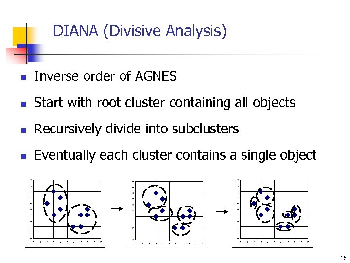 DIANA (Divisive Analysis) n Inverse order of AGNES n Start with root cluster containing