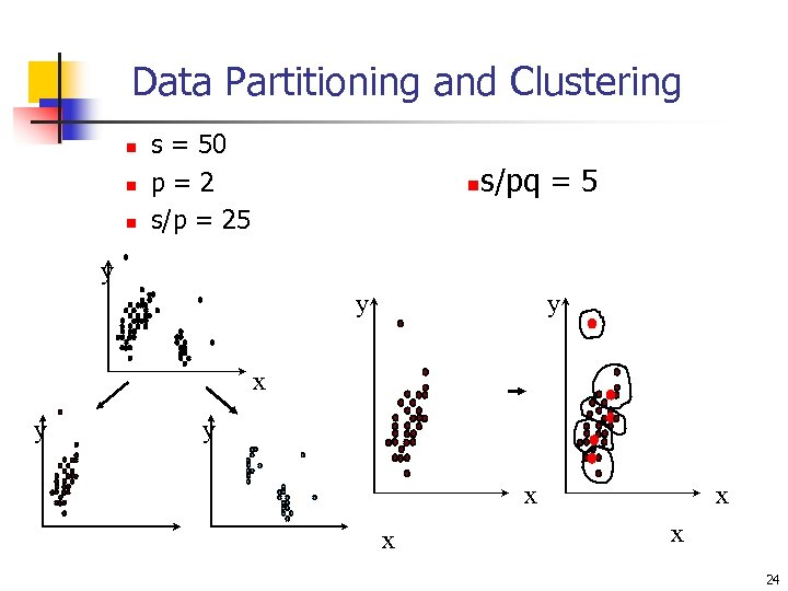 Data Partitioning and Clustering n n n s = 50 p=2 s/p = 25