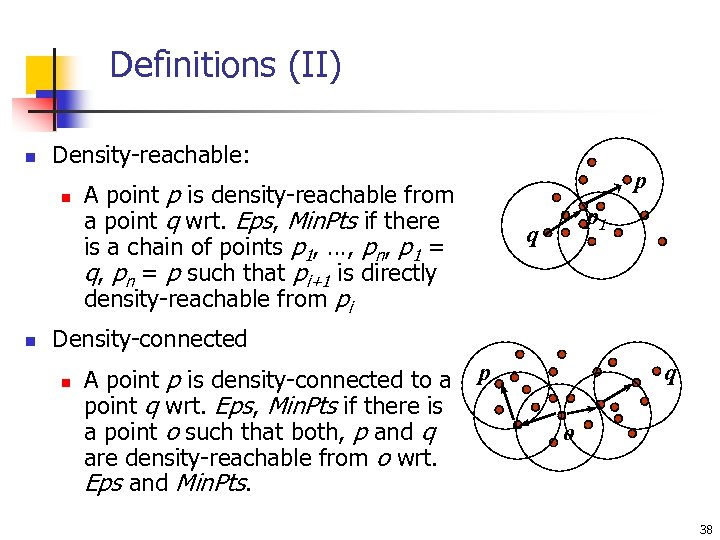 Definitions (II) n Density-reachable: n n p A point p is density-reachable from a