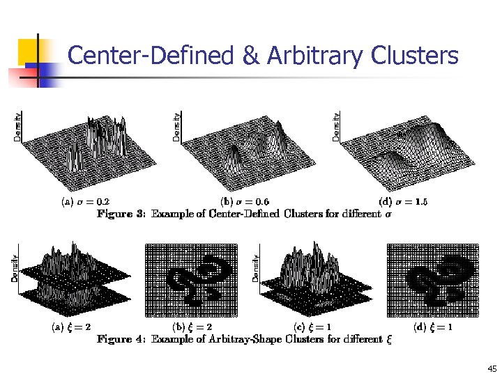 Center-Defined & Arbitrary Clusters 45