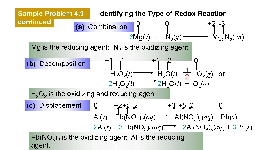 Sample Problem 4. 9 Identifying the Type of Redox Reaction continued 0 +2 -3