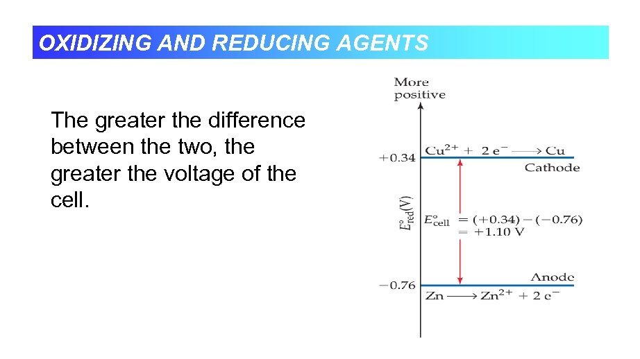 OXIDIZING AND REDUCING AGENTS The greater the difference between the two, the greater the