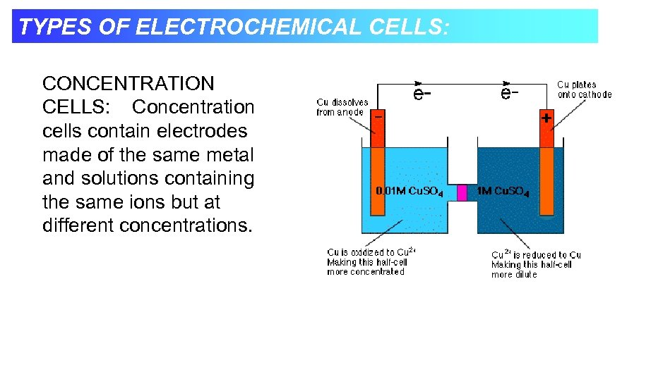 TYPES OF ELECTROCHEMICAL CELLS: CONCENTRATION CELLS: Concentration cells contain electrodes made of the same