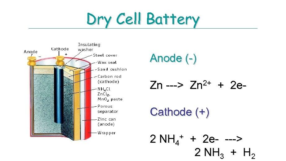 Dry Cell Battery Anode (-) Zn ---> Zn 2+ + 2 e. Cathode (+)