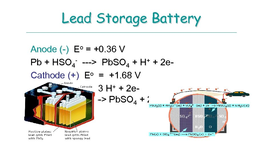 Lead Storage Battery Anode (-) Eo = +0. 36 V Pb + HSO 4