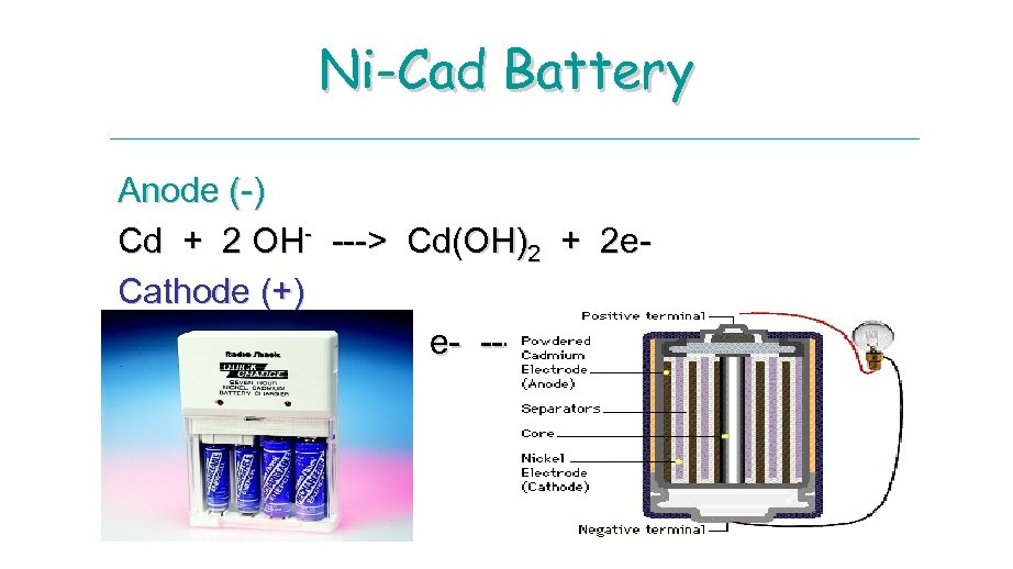 Ni-Cad Battery Anode (-) Cd + 2 OH- ---> Cd(OH)2 + 2 e. Cathode