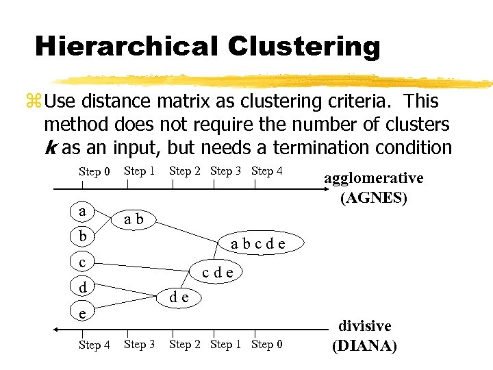 Hierarchical Clustering z Use distance matrix as clustering criteria. This method does not require