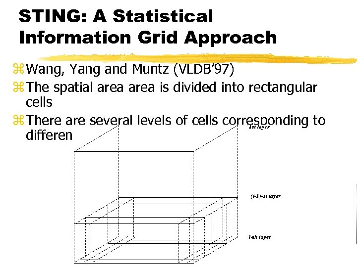 STING: A Statistical Information Grid Approach z Wang, Yang and Muntz (VLDB' 97) z