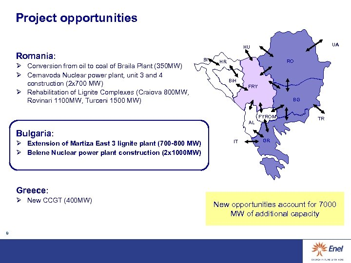 Project opportunities UA HU Romania: Ø Conversion from oil to coal of Braila Plant