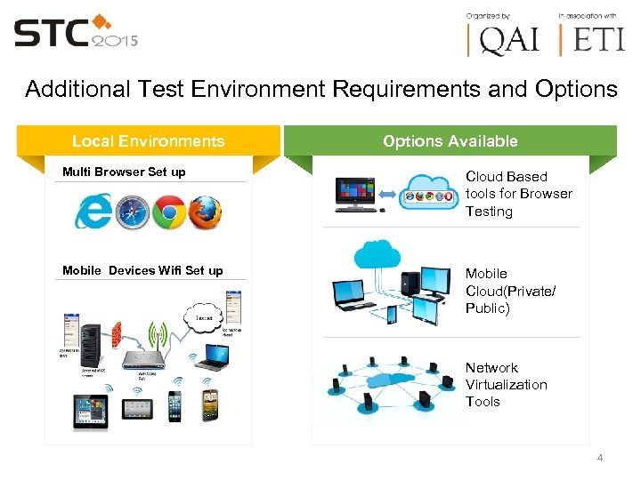 Additional Test Environment Requirements and Options Local Environments Options Available Multi Browser Set up