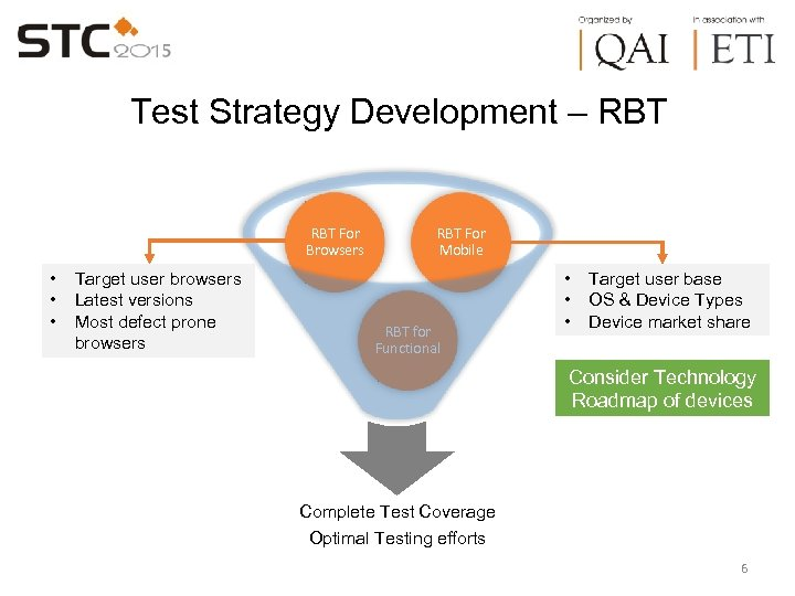 Test Strategy Development – RBT For Browsers • • • Target user browsers Latest