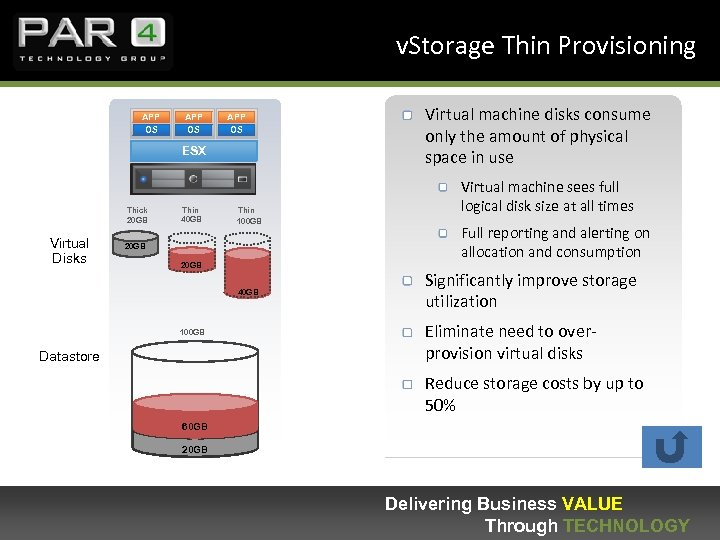 v. Storage Thin Provisioning APP OS ESX Thick 20 GB Virtual Disks Thin 40