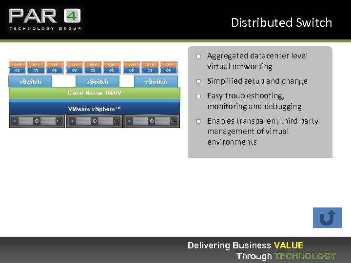 Distributed Switch APP APP APP OS OS OS v. Switch Cisco Nexus 1000 V