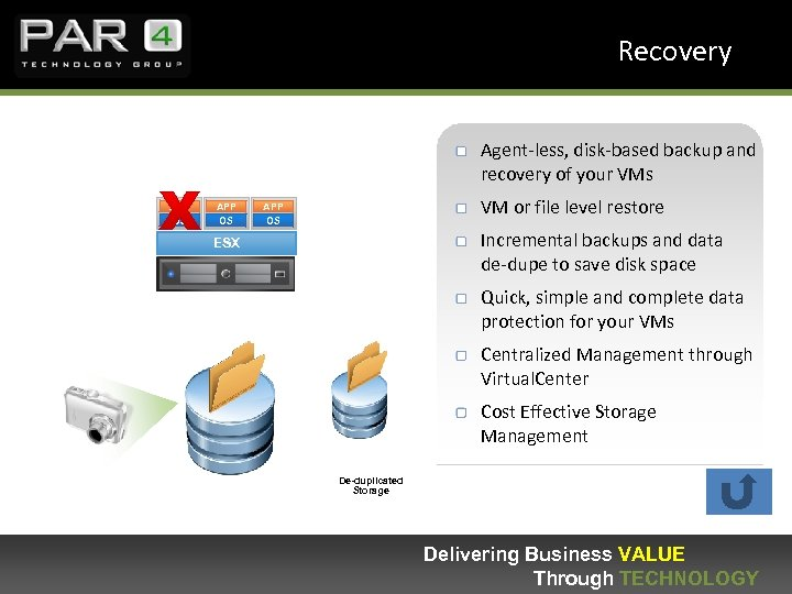 Data Recovery Agent-less, disk-based backup and recovery of your VMs APP OS VM or