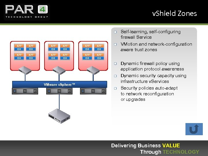 v. Shield Zones APP OS APP OS APP OS Self-learning, self-configuring firewall Service VMotion