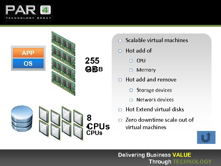 Scalable virtual machines APP OS Hot add of 255 64 GB GB CPU Memory