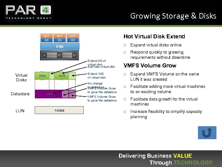 Growing Storage & Disks APP OS Hot Virtual Disk Extend APP OS Expand virtual