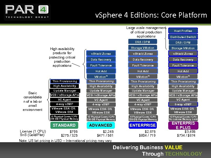 v. Sphere 4 Editions: Core Platform Large scale management of critical production applications Host