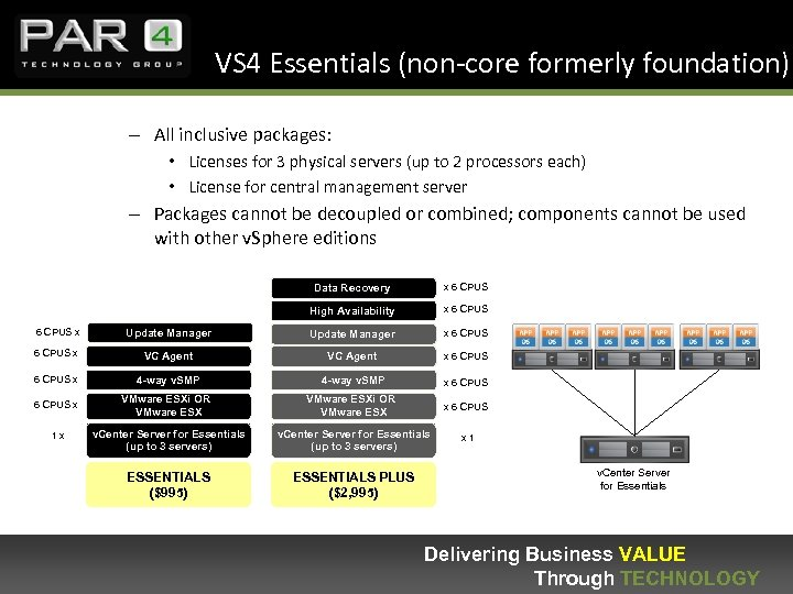 VS 4 Essentials (non-core formerly foundation) – All inclusive packages: • Licenses for 3