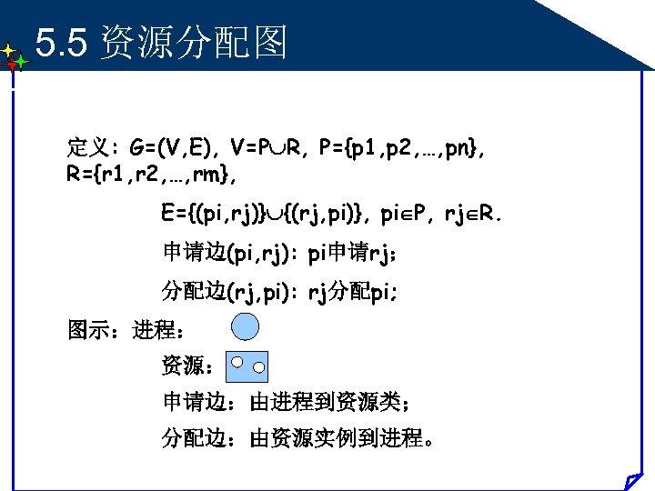5. 5 资源分配图 定义: G=(V, E), V=P R, P={p 1, p 2, …, pn},