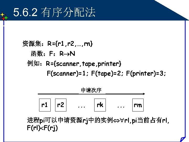5. 6. 2 有序分配法 资源集:R={r 1, r 2, …, rn} 函数:F:R N 例如:R={scanner, tape,