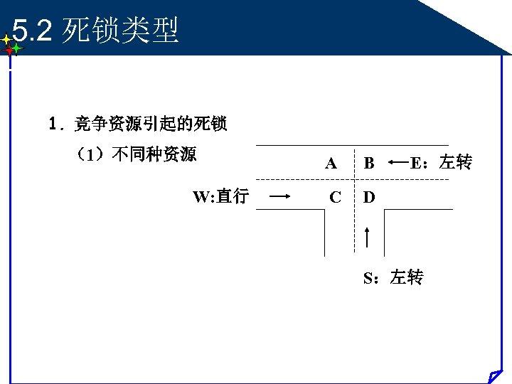 5. 2 死锁类型 1. 竞争资源引起的死锁 (1)不同种资源 W: 直行 A B C E:左转 D S:左转