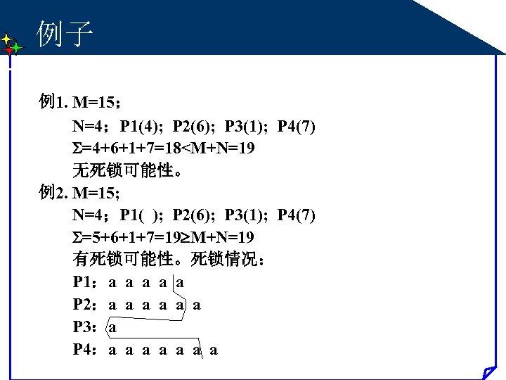 例子 例1. M=15; N=4;P 1(4); P 2(6); P 3(1); P 4(7) =4+6+1+7=18<M+N=19 无死锁可能性。 例2.