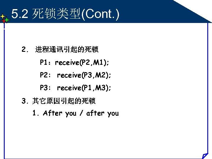 5. 2 死锁类型(Cont. ) 2. 进程通讯引起的死锁 P 1:receive(P 2, M 1); P 2: receive(P