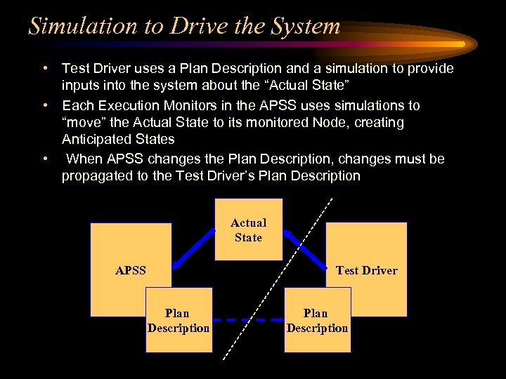 Simulation to Drive the System • Test Driver uses a Plan Description and a