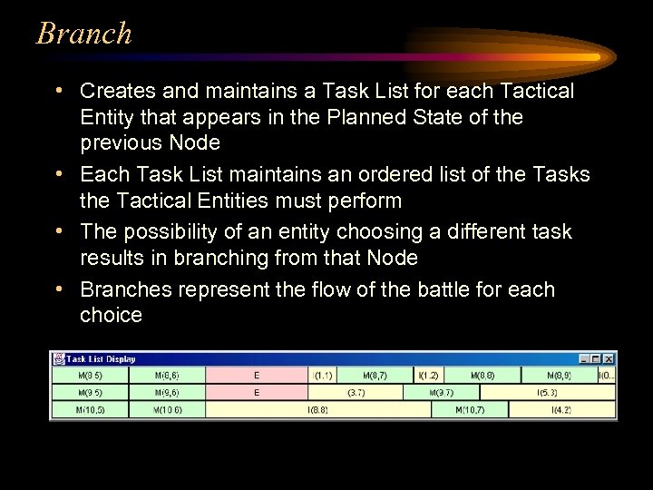 Branch • Creates and maintains a Task List for each Tactical Entity that appears