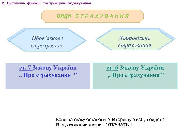 2. Cутність, функції та принципи страхування ВИДИ С Т Р А Х У В