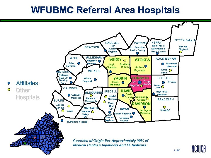 WFUBMC Referral Area Hospitals CARROLL GRAYSON ALLEGHANY ASHE Alleghany Memorial Ashe Memorial Watauga Med