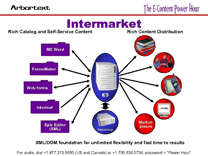 Intermarket Rich Catalog and Self-Service Content Rich Content Distribution MS Word Frame. Maker Web