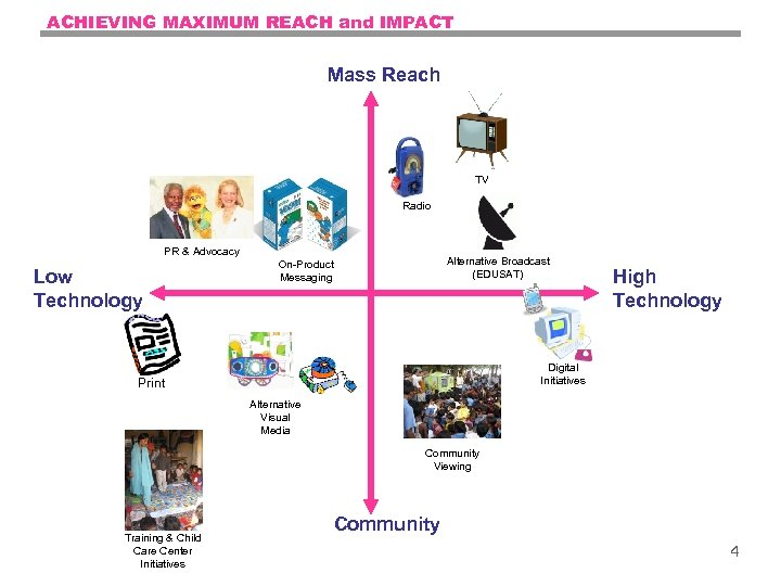ACHIEVING MAXIMUM REACH and IMPACT Mass Reach TV Radio PR & Advocacy Low Technology