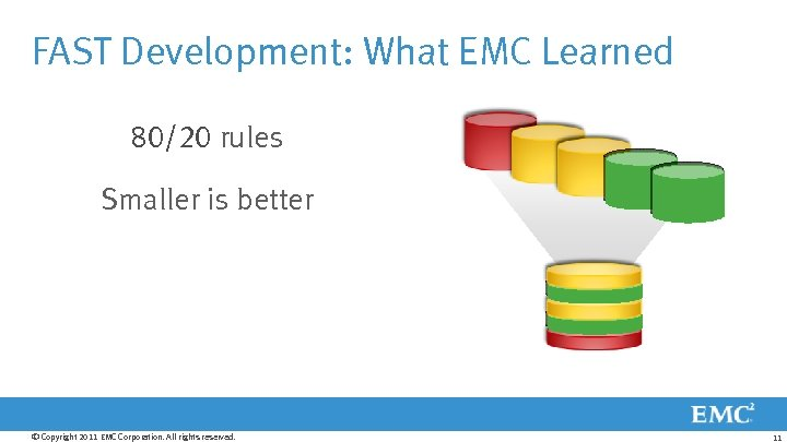 FAST Development: What EMC Learned 80/20 rules Smaller is better © Copyright 2011 EMC