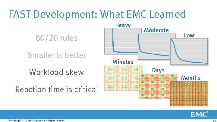 FAST Development: What EMC Learned Heavy Moderate 80/20 rules Smaller is better Workload skew