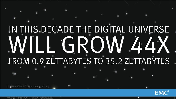 IN THIS DECADE THE DIGITAL UNIVERSE WILL GROW 44 X FROM 0. 9 ZETTABYTES