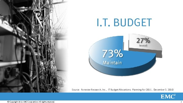 I. T. BUDGET Source: Forrester Research, Inc. , IT Budget Allocations: Planning For 2011,