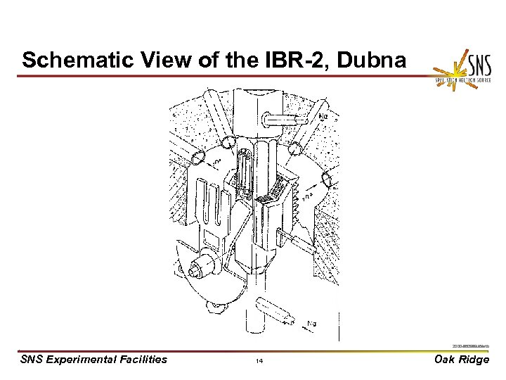 Schematic View of the IBR-2, Dubna X 0000910/arb 2000 -05274 uc/arb SNS Experimental Facilities
