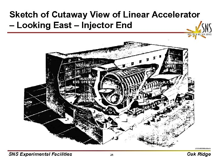 Sketch of Cutaway View of Linear Accelerator – Looking East – Injector End X