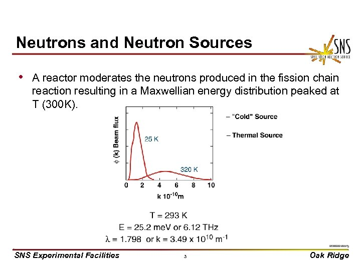 Neutrons and Neutron Sources • A reactor moderates the neutrons produced in the fission