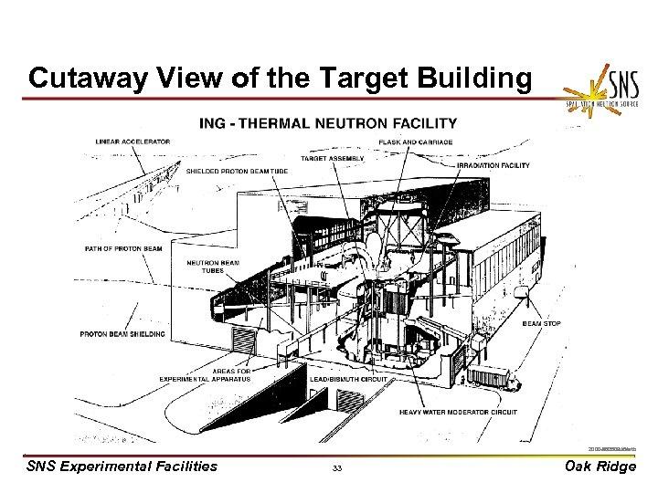 Cutaway View of the Target Building X 0000910/arb 2000 -05261 uc/arb SNS Experimental Facilities