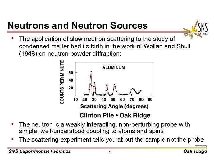 Neutrons and Neutron Sources • The application of slow neutron scattering to the study
