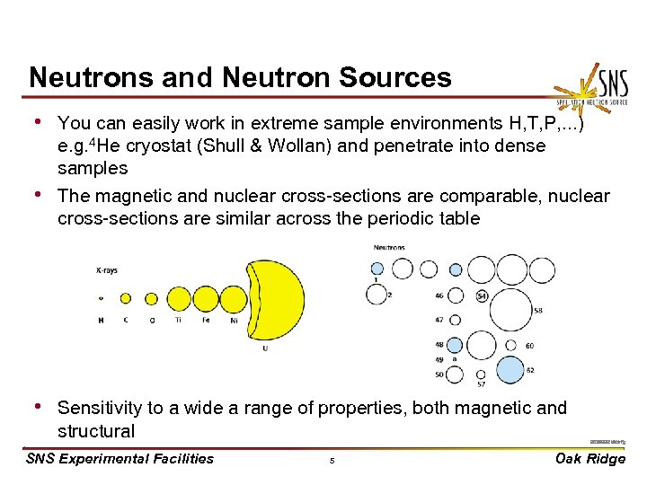 Neutrons and Neutron Sources • You can easily work in extreme sample environments H,