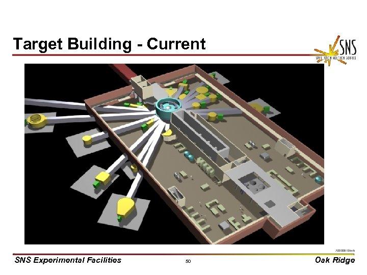 Target Building - Current X 0000910/arb SNS Experimental Facilities 50 Oak Ridge