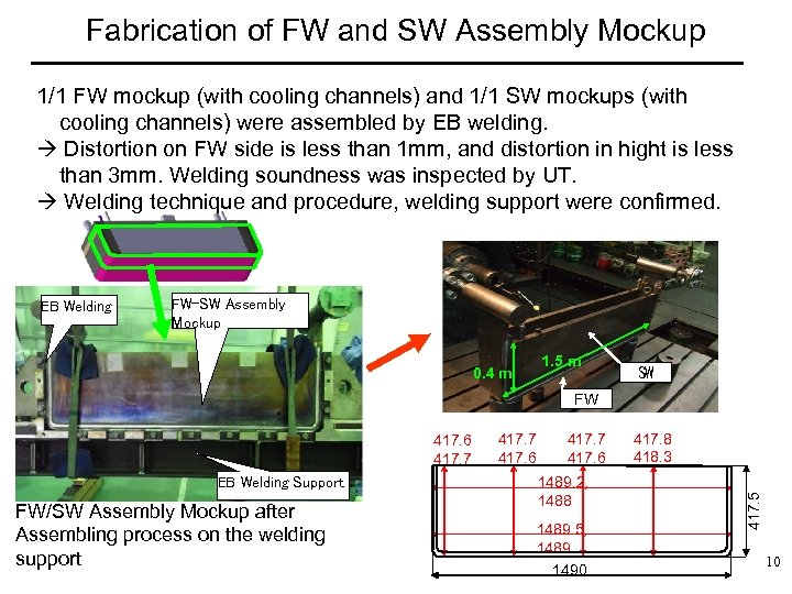 Fabrication of FW and SW Assembly Mockup 1/1 FW mockup (with cooling channels) and