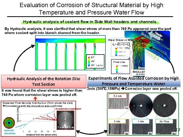 Evaluation of Corrosion of Structural Material by High Temperature and Pressure Water Flow Hydraulic
